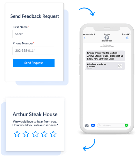 Ask Customers to Write a Review via SMS and Email